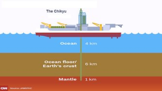 chikyu-1