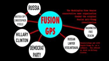 fusiongps