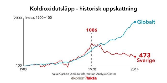 koldioxid.jpg