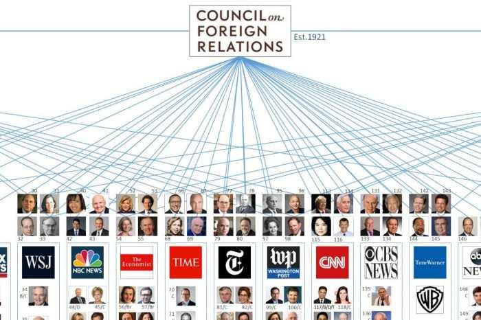 cfr-media-manipulation